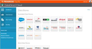 SQL Server|Solutions | Progress DataDirect | アシスト