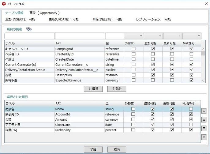 Salesforceとのデータ連携にDataSpiderをおすすめするワケ