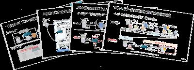 >『Delphix Data Platformのご紹介』のダウンロード