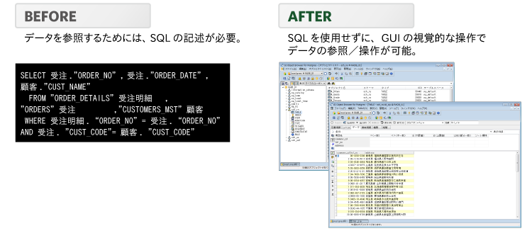 SI Object Browser for Postgresとは