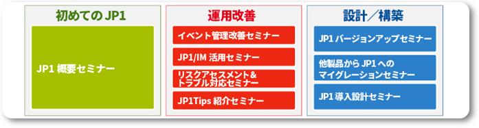 JP1セミナー