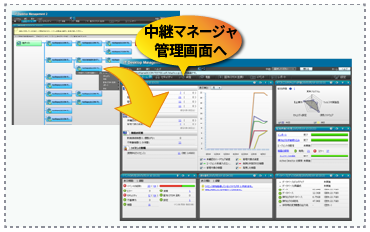 【JP1 V11】JP1/IT Desktop Management 2(JP1/ITDM2)