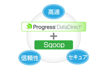 Progress DataDirectの3つの特徴