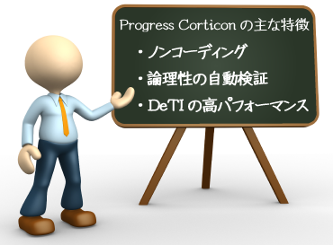Progress Corticonの主な特徴